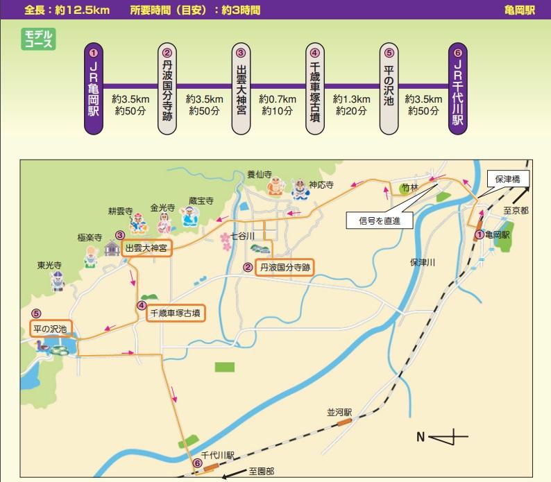 縁結びスポット出雲大神宮と歴史・自然の道コース図